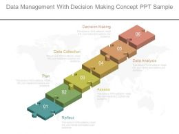 Data Management With Decision Making Concept Ppt Sample