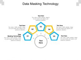 Data Masking Technology Ppt Powerpoint Presentation Ideas Rules Cpb