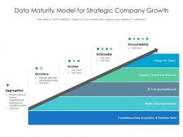 Data Maturity Model For Strategic Company Growth