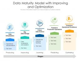 Data Maturity Model With Improving And Optimization