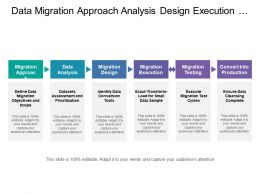 Data Migration Approach Analysis Design Execution And Testing