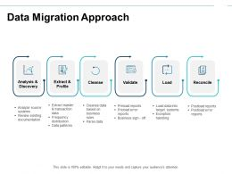 Data Migration Approach Analysis Ppt Powerpoint Presentation Diagram Lists