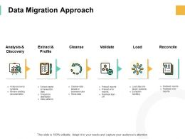 Data Migration Approach Analysis Ppt Powerpoint Presentation Pictures Files