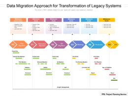 Data Migration Approach For Transformation Of Legacy Systems