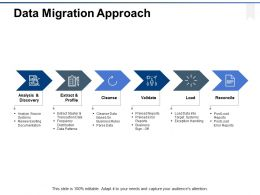 Data Migration Approach Ppt Powerpoint Presentation File Slideshow