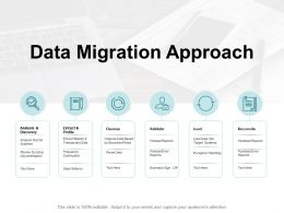 Data Migration Approach Ppt Powerpoint Presentation Inspiration Diagrams