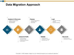 Data Migration Approach Ppt Powerpoint Presentation Model Template