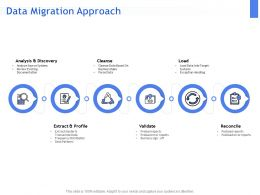 Data Migration Approach Ppt Powerpoint Presentation Professional Graphics Design