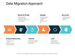 Data Migration Approach Ppt Slides Picture