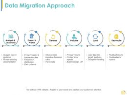 Data Migration Approach Ppt Styles Designs Download