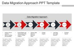 Data Migration Approach Ppt Template