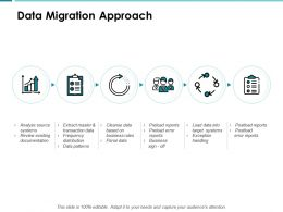 Data Migration Approach Process Ppt Powerpoint Presentation Show Shapes