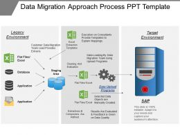 data_migration_approach_process_ppt_template_Slide01