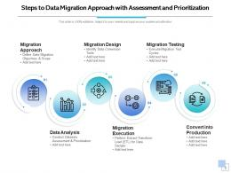 Data Migration Approach Strategic Assessment Roadmap Milestones Prioritization