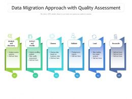 Data Migration Approach With Quality Assessment