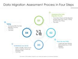 Data Migration Assessment Process In Four Steps