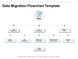 Data Migration Flowchart Structure Ppt Powerpoint Presentation Diagram Templates