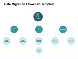 Data Migration Flowchart Template Ppt Powerpoint Presentation Inspiration Example File