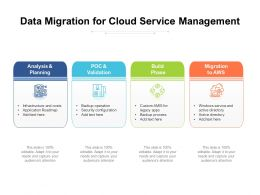 Data Migration For Cloud Service Management