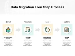 Data Migration Four Step Process Agenda Ppt Powerpoint Presentation Icon