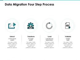 Data Migration Four Step Process Load Ppt Powerpoint Presentation Show Slides