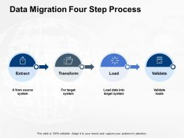 Data Migration Four Step Process Ppt Powerpoint Presentation Gallery Background Images