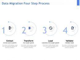 Data Migration Four Step Process Ppt Powerpoint Presentation Layouts Topics