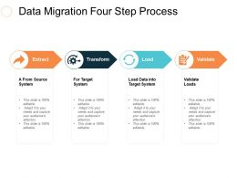 Data Migration Four Step Process Ppt Slides Samples