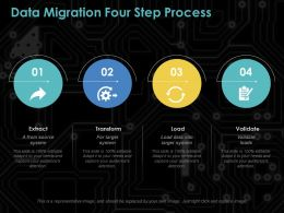 Data Migration Four Step Process Ppt Summary Graphics Download