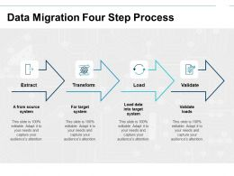 Data Migration Four Step Process Target Ppt Powerpoint Presentation File Example
