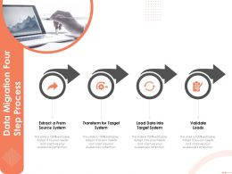 Data Migration Four Step Process Transform For Target Ppt Powerpoint Presentation Themes