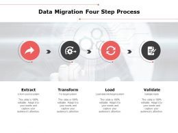 Data Migration Four Step Process Transform Ppt Powerpoint Presentation Outline Maker