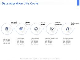Data Migration Life Cycle Ppt Powerpoint Presentation Show Background Image