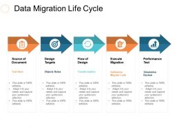 Data Migration Life Cycle Ppt Slides Template