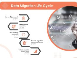 Data Migration Life Cycle Validation Migrate Code Ppt Powerpoint Presentation Microsoft
