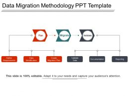 Data Migration Methodology Ppt Template