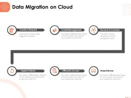 Data Migration On Cloud Credit Management Ppt Powerpoint Presentation Introduction