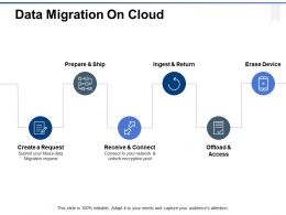 Data Migration On Cloud Ppt Powerpoint Presentation Gallery Example