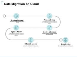 Data Migration On Cloud Ppt Powerpoint Presentation Inspiration Icon