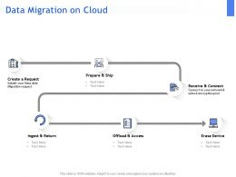 Data Migration On Cloud Ppt Powerpoint Presentation Layouts Icon