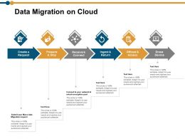 Data Migration On Cloud Ppt Powerpoint Presentation Model Deck
