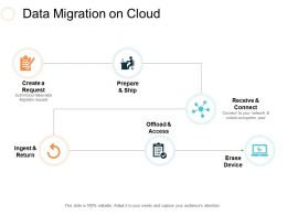 Data Migration On Cloud Ppt Slides Tips