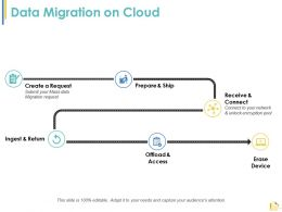 Data Migration On Cloud Ppt Summary Designs Download