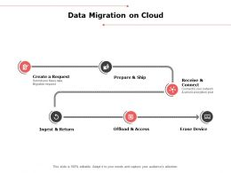 Data Migration On Cloud Prepare And Ship Ppt Powerpoint Presentation Slides