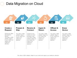 Data Migration On Cloud Slide2 Ppt Slides Themes