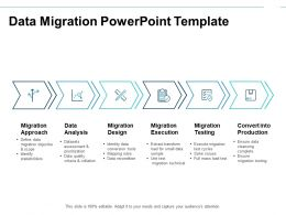 Data Migration Powerpoint Template Convert Into Production Analysis Ppt Slides