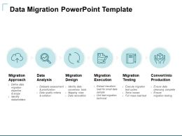 Data Migration Powerpoint Template Ppt Powerpoint Presentation Inspiration Ideas