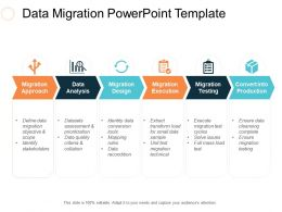 Data Migration Powerpoint Template Ppt Slides Deck