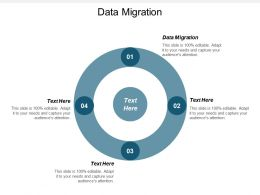 Data Migration Ppt Powerpoint Presentation Gallery Outfit Cpb