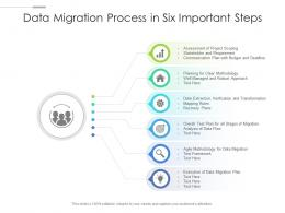 Data Migration Process In Six Important Steps